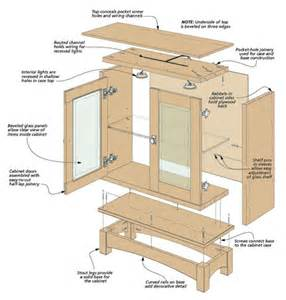 Display Cabinet Plans Lighted Display Cabinet Woodsmith Plans