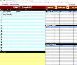 planning a trip template travel planner template