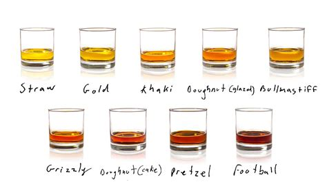 bourbon color whiskey 2015 esquire s guide to whiskey right now