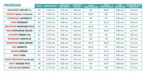 The Superfan S Guide To One Direction 100 Unofficial comparez la g 233 om 233 trie des vtt test 233 s conseil vtt