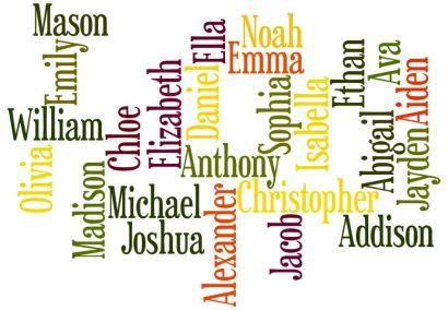 Mean Names by What Does My Name Mean Blog