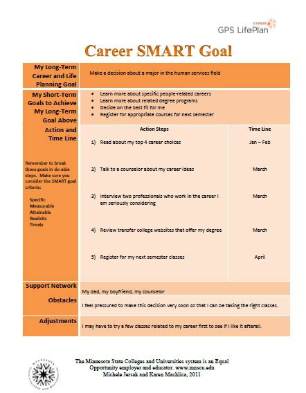 sle resume smart nursing goals exles impressive personal goals for resume for your goals essay