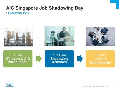 Singapore S Day Aig Singapore S Shadowing Day A Company S Perspective