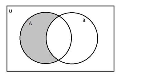 venn diagram a level venn diagrams isee lower level math