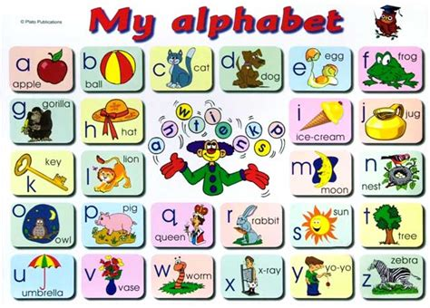 my alphabet book learning abc s alphabet a to z picture basic words book ages 2 7 for toddlers preschool kindergarten fundamentals series books my alphabet posters educational