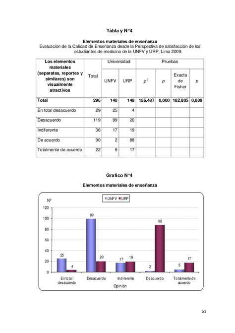 Modelo Curriculum Gastronomico Modelo De Agradecimiento De Tesis Newhairstylesformen2014