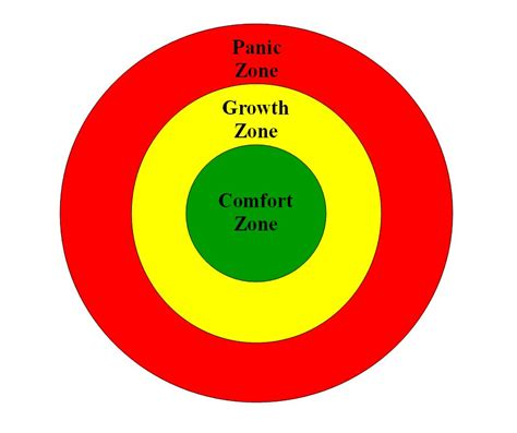 comfort zon get out of your comfort zone do something srom