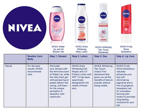 Wajah Nivea Uv Whitening buy nivea whitening cell repair uv protect