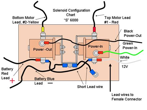 wiring diagram for an electric winch wiring diagram for