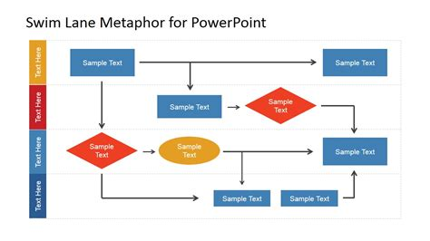 powerpoint flow chart template swim work process flow chart for powerpoint slidemodel