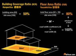 how to calculate floor area understanding japanese building law alatown