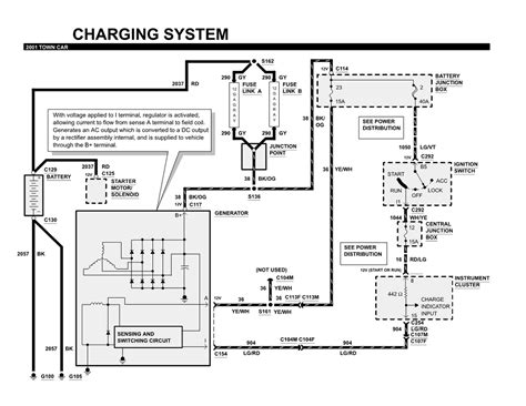 charging system wiring diagram repair guides charging system 2001 charging system
