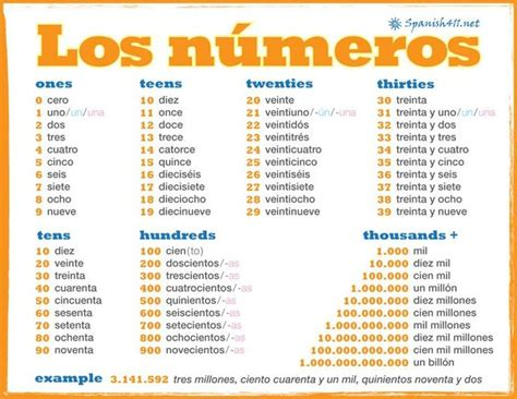 pattern matching spanish spanish numbers 0 1000 flashcards on tinycards