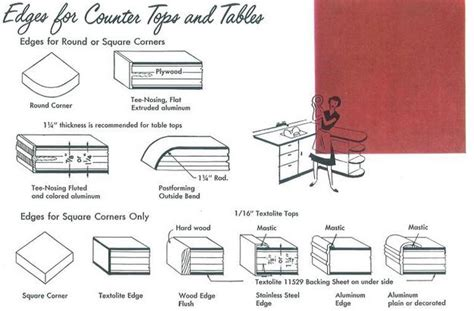 Kitchen Counter Designs by 10 Ways To Do Counter Top Edges From 1953 Retro Renovation