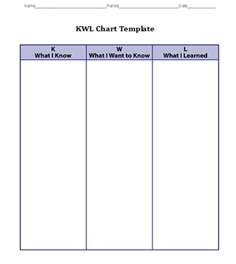 Kwl Template pin kwl chart on