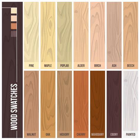 wood flooring types 22 types of hardwood flooring species styles edging dimensions