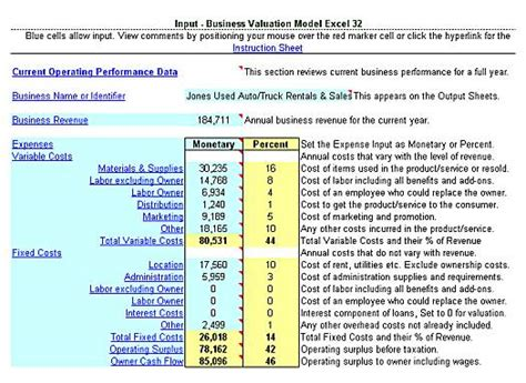 business valuation template xls best photos of business valuation calculator excel