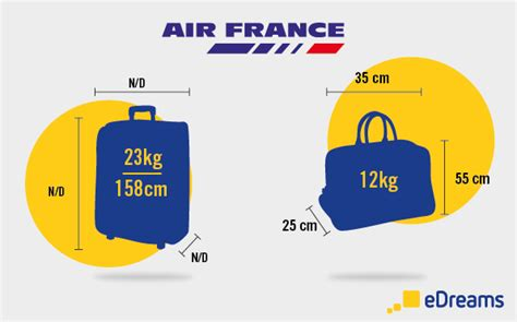 Air Cabin Baggage Size by Luggage And Checked Baggage Allowance By Airline Edreams Travel
