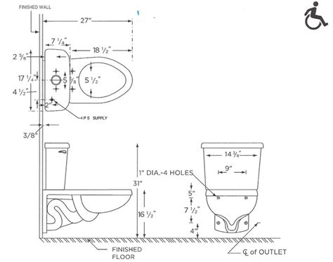 Water Closet Carrier Dimensions by Converting From A Standard Height Wall Mount Toilet To An