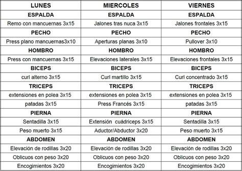 tabla de ejercicios con mancuernas 2015 para principiantes pierna musculacion para principiantes new style for 2016