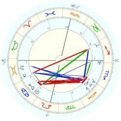 priyanka chopra birth date and time priyanka chopra horoscope for birth date 18 july 1982