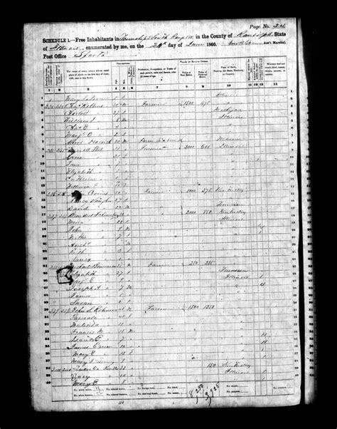 Randolph County Il Court Records 1860 Randolph County Illinois Census Page 34 Randolph Illinois Genweb