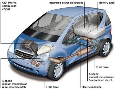 how hybrid cars work gasoline electric hybrid structure howstuffworks
