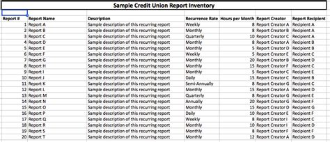 inventory report template resume template sle