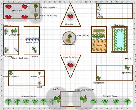 herb garden plan garden plan 2013 herb garden