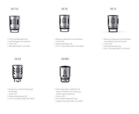 Sale Authentic Coil Smok Tfv8 Tf V8 V8 T8 Baby Tank Prebuilt Coil buy cheapest authentic smok tfv 8 replacement coil heads 5