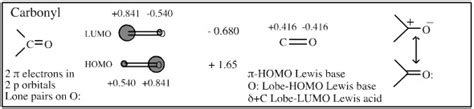 Protonated Carbonyl by π Systems