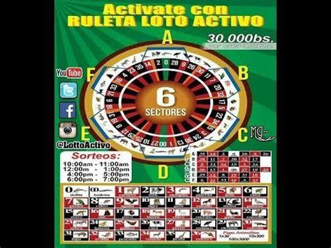 Imagenes Lotto Activo Grupo | tapitas datos explosivos para ganar hoy en la ruleta