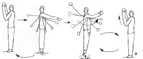 the swinging arm qigong warmups for stress relief and health