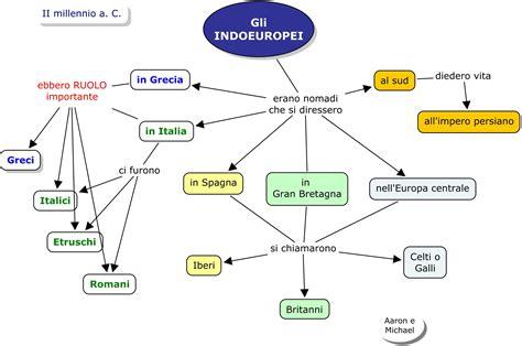 chi erano i persiani mappe storia indoeuropei in italia celti e popoli
