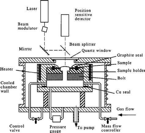 welding transformer wiring diagram jeffdoedesign