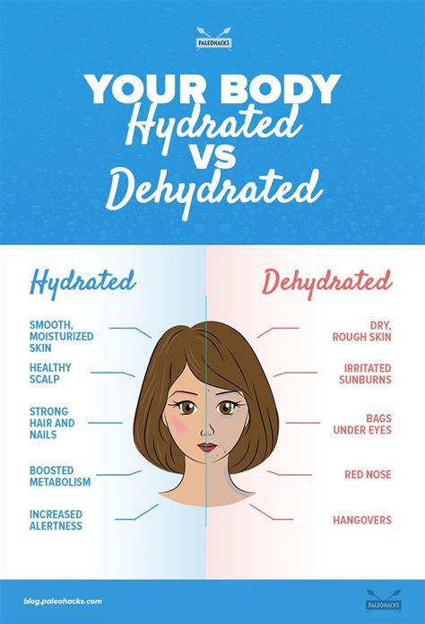 dehydration effects 5 symptoms of dehydration