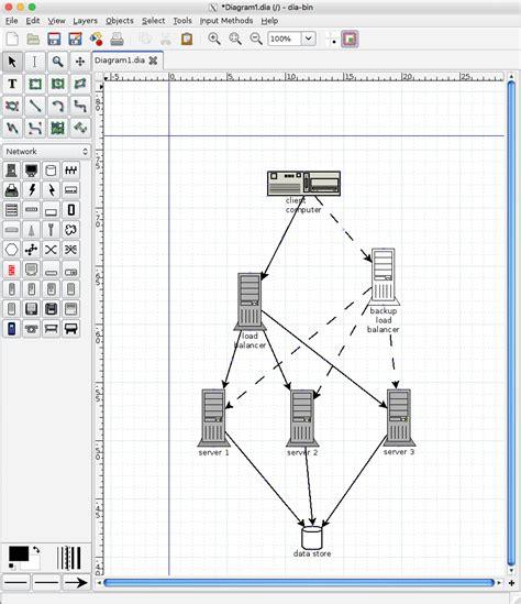 dia diagram dia diagram editor version images how to guide