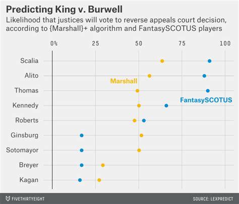surprising reversal pattern essay scotus king v burwell predictions aca subsidies