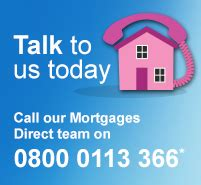 bank of ireland uk mortgages moving your mortgage to us new customer boi uk mortgages