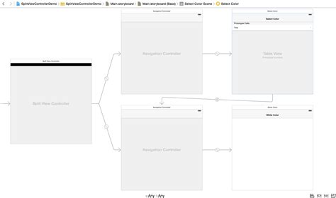 layout storyboard uisplitviewcontroller nshipster