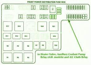 2000 Jaguar S Type Fuse Box Diagram 2003 2008 Jaguar S Type Front Power Distribution Fuse Box