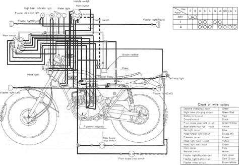 1971 yamaha 360 enduro wiring diagram 1971 get free