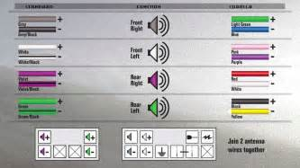 wiring diagram aftermarket car stereo color codes winkl