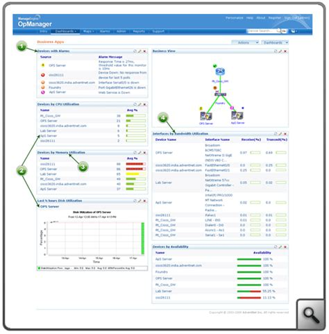 networker management console customizable dashboards network management console