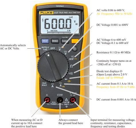 how to use multimeter on resistor aggressive supply inc troubleshooting drives with multimeters