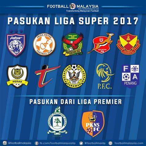 liga super malaysia match against jdt an acid test for kelantan indra putra
