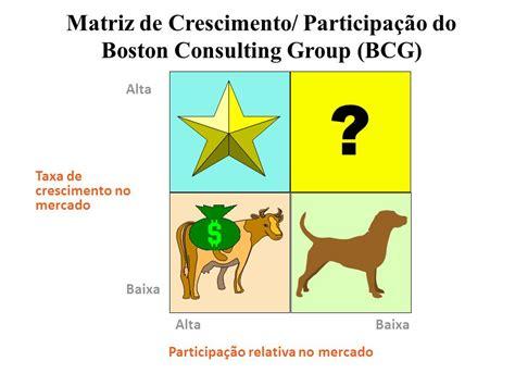 matriz boston consulting group de matriz de crescimento participa 231 227 o do boston consulting