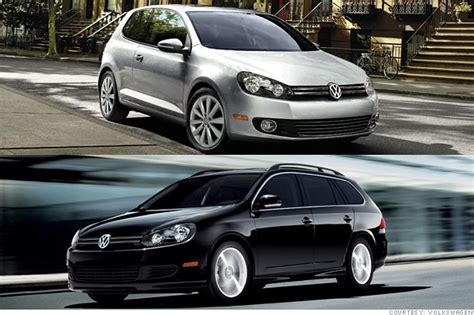 Volkswagen Jetta Golf by Automotive News Car Insurance Comparison Part 2
