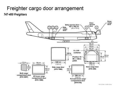 Airplane Floor Plan by Atlas Air Inc
