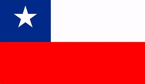 chile color what do the colors and symbols of the flag of chile